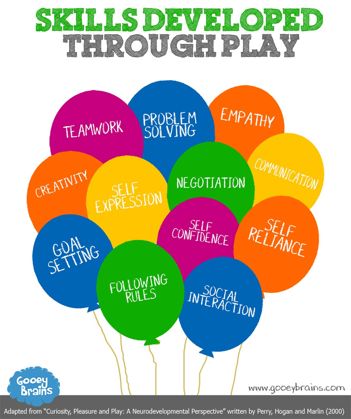 learning through play Planning playtime - learning through play 659,866 likes 84,566 talking about this learning through play with fun educational activities and crafts.