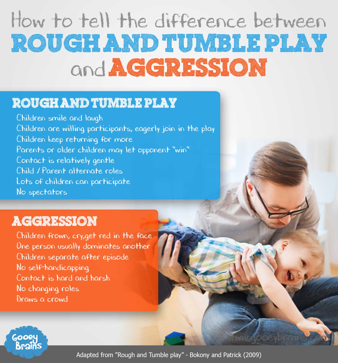 how to tell the difference between rough and tumble play and aggression
