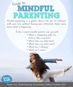Mindfulness-info