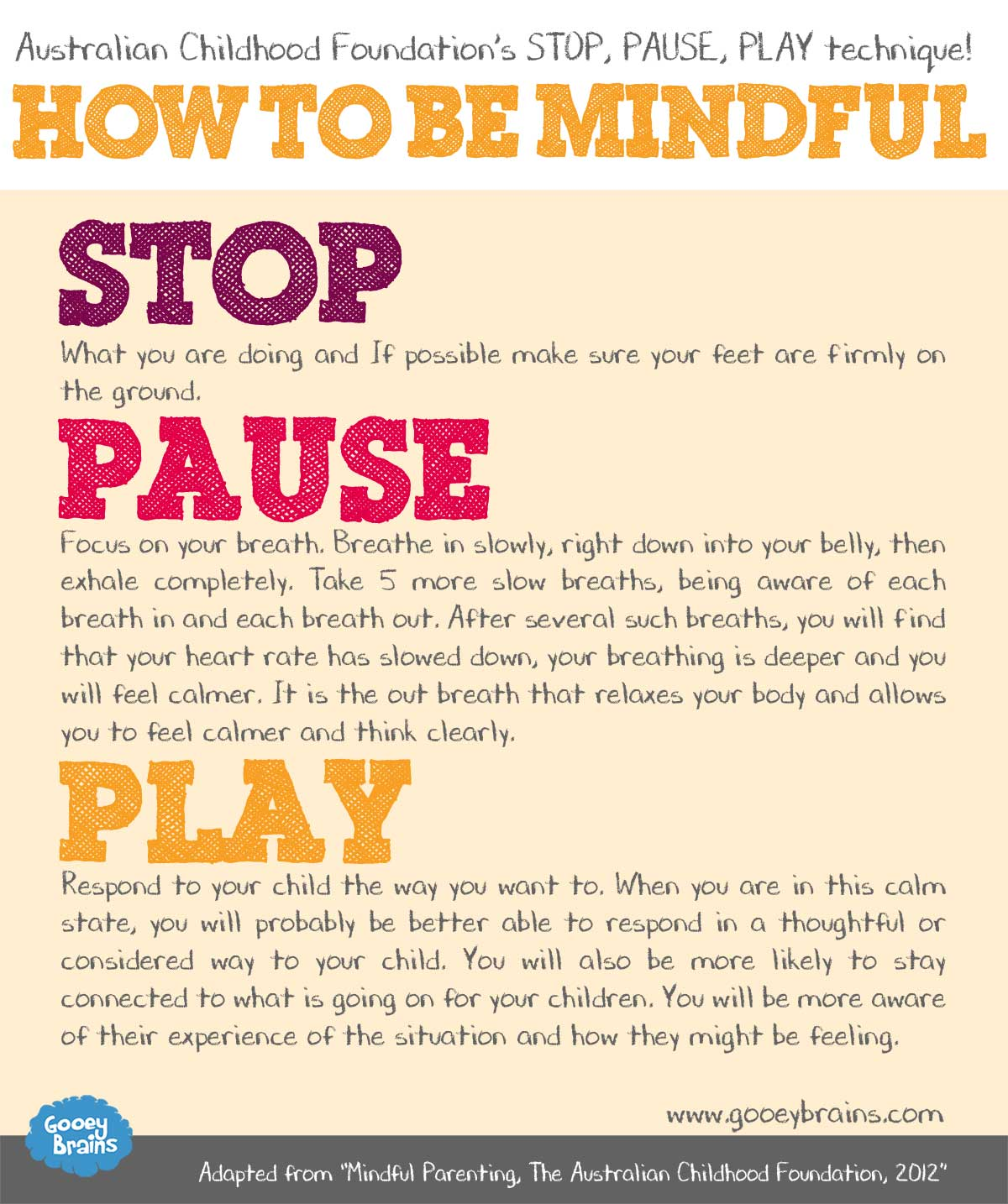 How to be mindful. Stop pause play