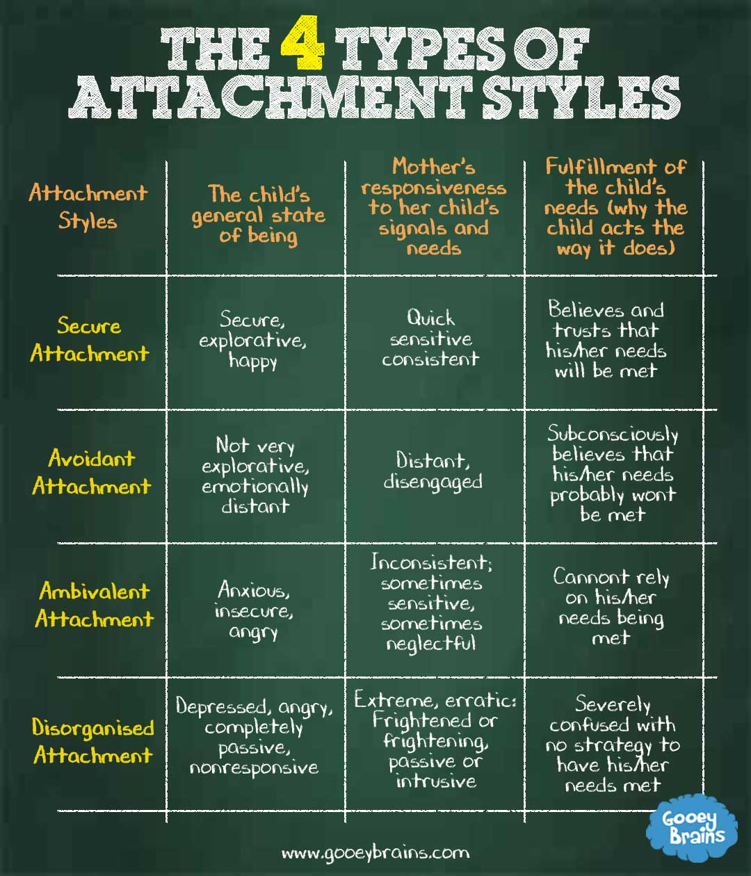 and-ambivalent-attachment-adult-dick-stroked